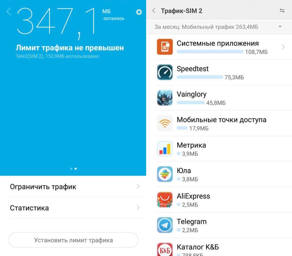 трафик менеджер для Xiaomi